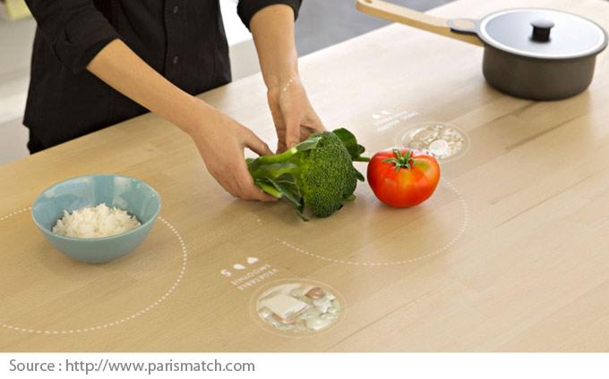 Cuisine de demain - Interactivité produit-usager