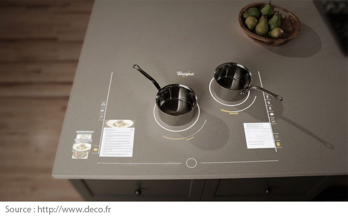 Cuisine de demain - Surface intelligente tactile