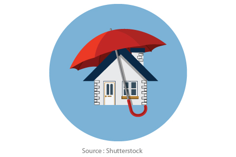 Home Insurance, Essential Protection