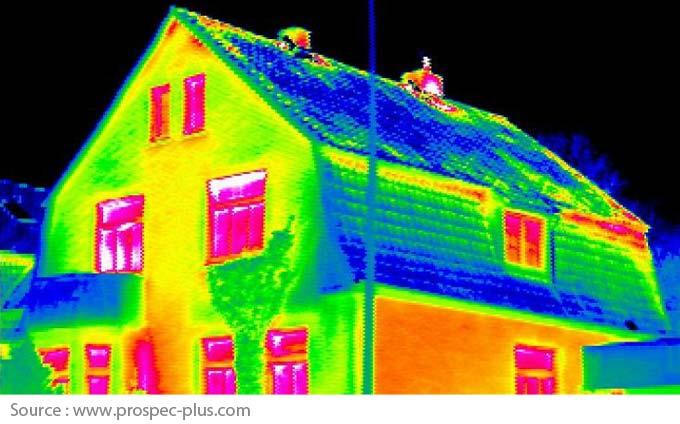 Test de thermographie : pour voir l'invisible!