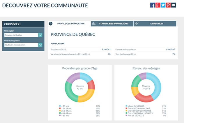 Profil de la population : nouvelles données disponibles