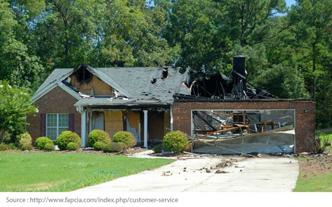 Home Insurance: What Does it Cover?