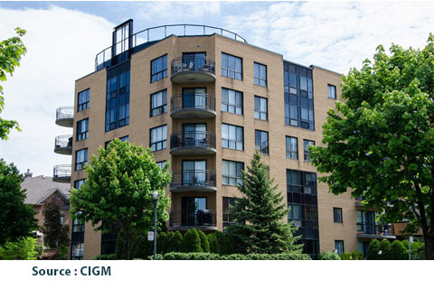Buying a Condo: How to Make a Smart Choice