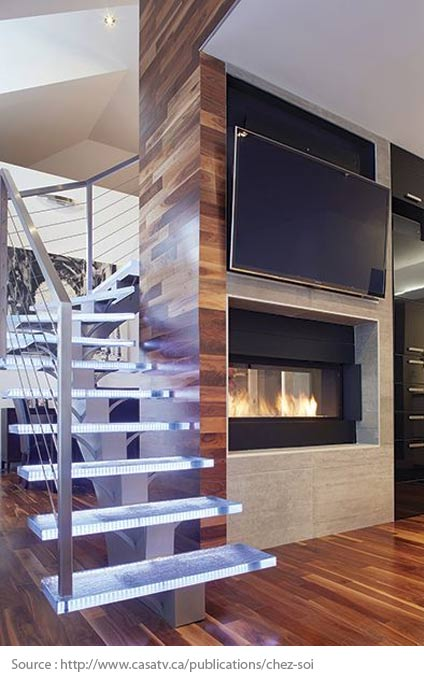 Gas Fireplaces: An Innovative Trend - Energy efficient