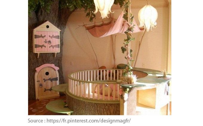 Chambre d'enfant no. 6