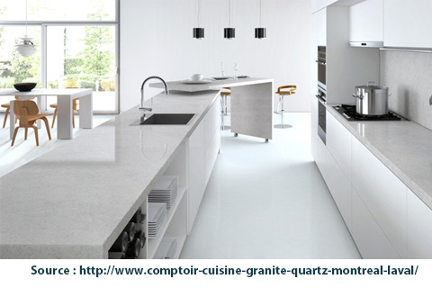 Quartz counter