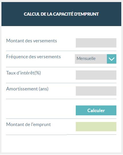 Calcul de la capacité d'emprunt - Centris.ca